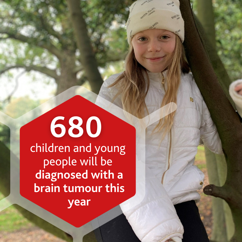 March is Brain Tumour Awareness Month