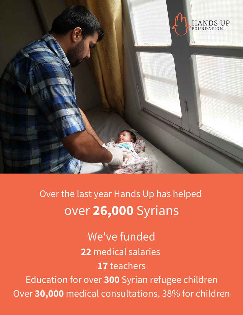 We've helped over 26,000 Syrians over the last year - with access to health and education
