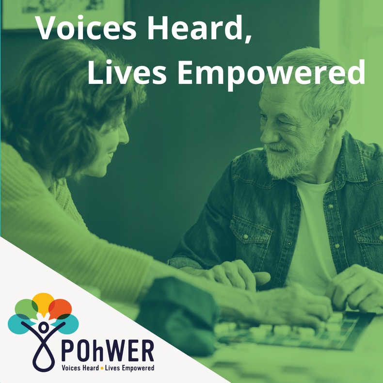 Voices Heard Lives Empowered podcast